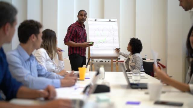 vídeos de stock, filmes e b-roll de colegas no encontro de negócios na sala de conferência - estratégia de negócio