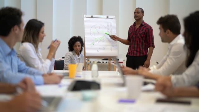 vídeos de stock e filmes b-roll de colleagues at business meeting in conference room - artigo de decoração