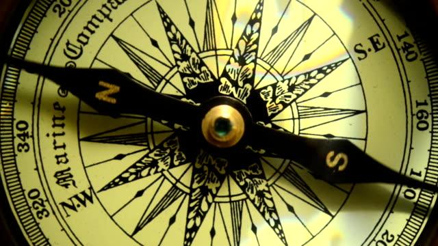 Compass Nahaufnahme