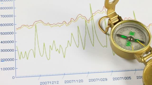 MS Compass on stock market data / Seoul, South Korea