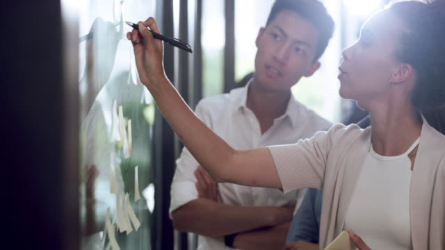 vidéos et rushes de compilation de leur contribution pour tout voir - brainstorming