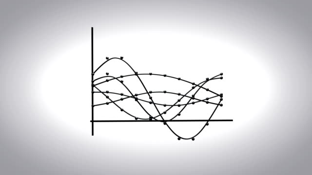 complex algorithm. - liniendiagramm stock-videos und b-roll-filmmaterial