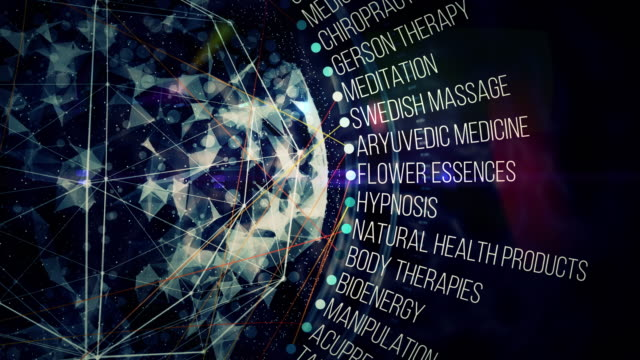 Complimentary and Alternative Medicine Terms