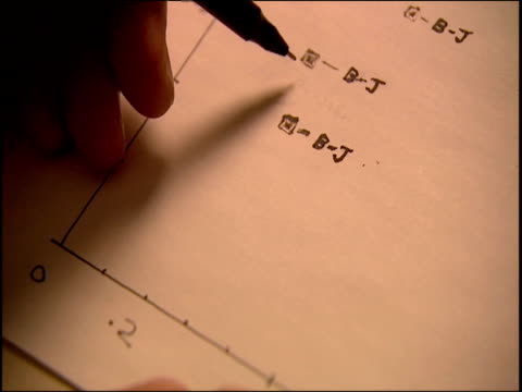 compound letters of formula being written down on paper graph. - graph paper stock videos & royalty-free footage