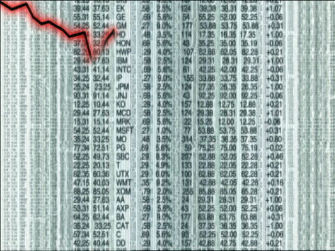 computer generated image rows of stock listings scrolling up and down screen with red loss chart forming across screen - recession stock videos & royalty-free footage