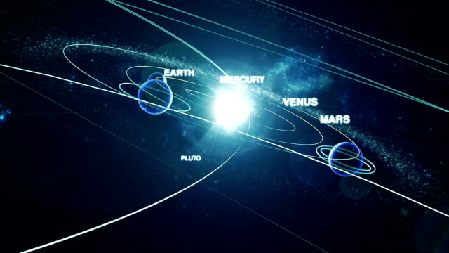 computer generated schematic of the inner solar system with planets labeled and orbiting the sun / zoom out view of the entire solar system - galaxie stock-videos und b-roll-filmmaterial