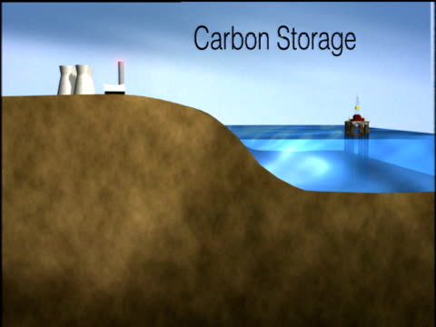 computer graphics illustrate theory behind carbon storage technology - motion graphics stock videos & royalty-free footage