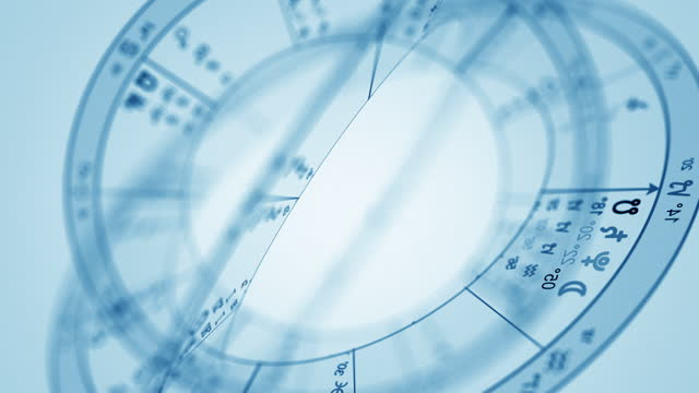 stockvideo's en b-roll-footage met constellatie\zodiac wheel\astrology sign - vachtpatroon