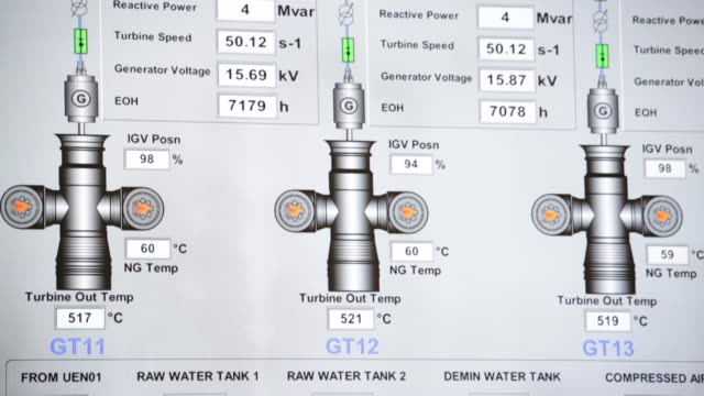 control station showing readings inside azura thermal power station, a natural gas powered electricity generation plant in edo, nigeria - fuel and power generation stock-videos und b-roll-filmmaterial