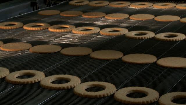Cookies auf Produktion
