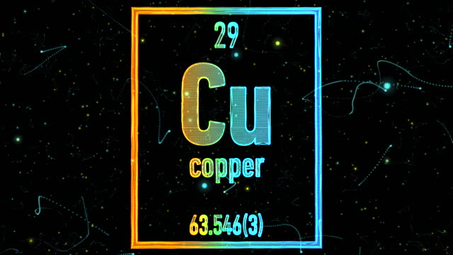 Element Symbol For Copper Videos And B Roll Footage Getty Images