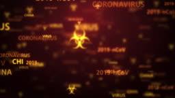 Coronavirus 2019-nCov novel coronavirus concept motion background. coronavirus dangerous flu
