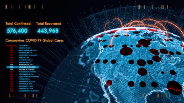 coronavirus covid-19 global cases - epidemic stock videos & royalty-free footage