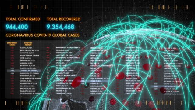 コロナウイルス covid-19 グローバル症例 - 感染症点の映像素材/bロール