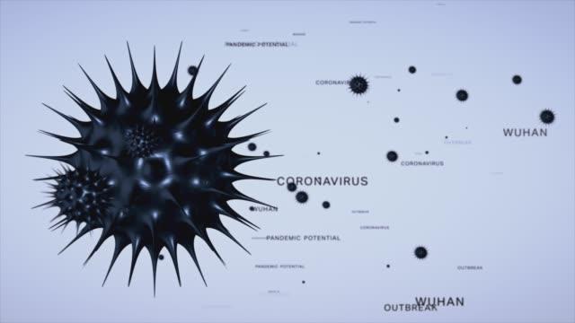 vídeos de stock e filmes b-roll de coronavirus outbreak coronavirus concept stock video - infeção viral