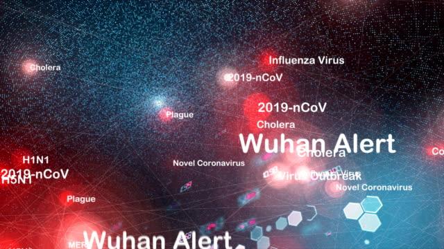 コロナウイルス sars-cov-2 covid-2 2019ncov バックグラウンドアニメーション - rna点の映像素材/bロール