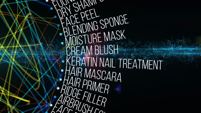 Cosmetics Terms