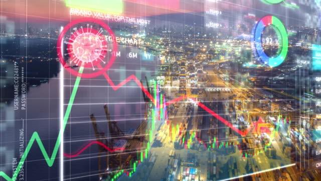 covid -19 finanzmarktkonzepte,unternehmensfinanzen und transport concepta - economy stock-videos und b-roll-filmmaterial