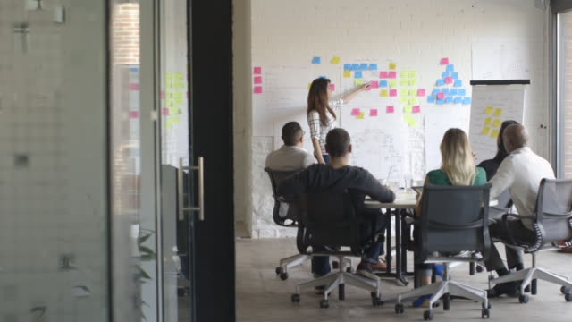 Creative millennial business people using adhesive notes in meeting