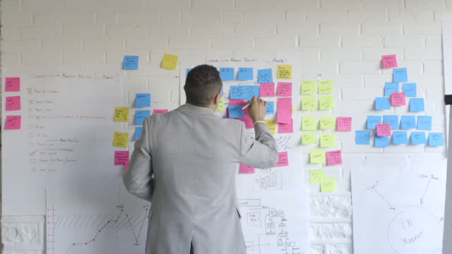 Creative millennial businessman using adhesive notes in conference room