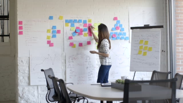 Creative millennial businesswoman writing on adhesive notes on wall