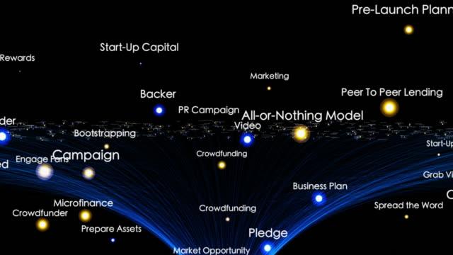 Crowfunding voorwaarden