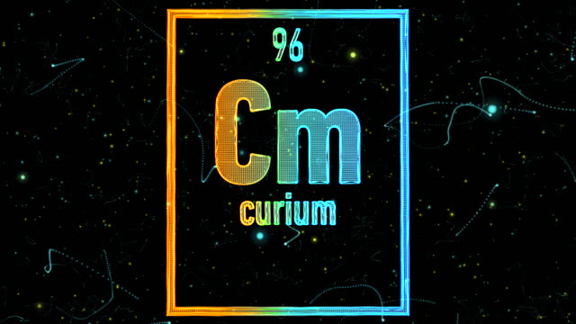 curium chemistry Science academy hands-on chemistry kits by mindware are guaranteed to fascinate your young scientists currently available in two product lines - curious or.