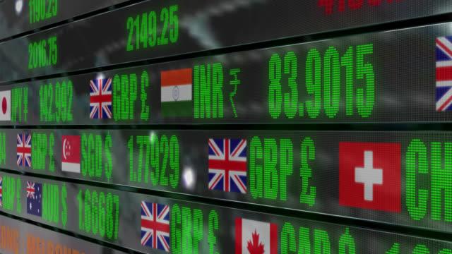 4K Wechselkurse und Aktienkurse auf LED-Ticker