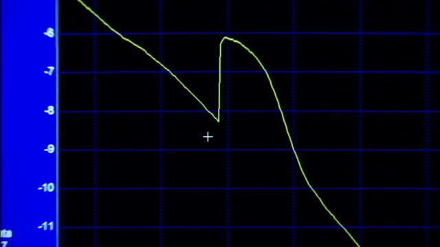 a cursor highlights a data display on a monitor. - cursor stock videos & royalty-free footage
