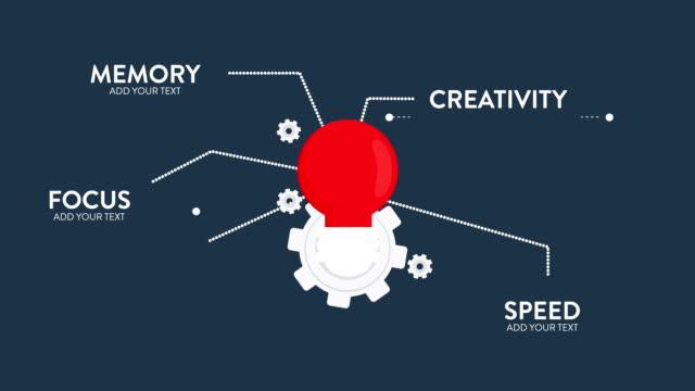 Personalisierung Promotion-Konzept der sechs Fähigkeit