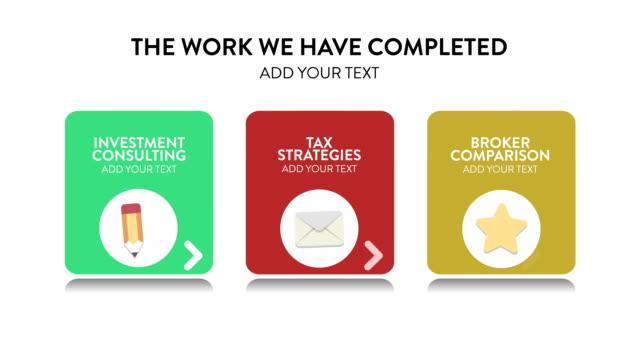 Customizing Promo  - Increasing Your Profits