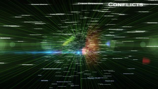 Cyber War Terms