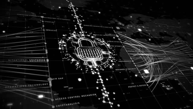 cybersäkerhet tecno grid - ip telefoni bildbanksvideor och videomaterial från bakom kulisserna