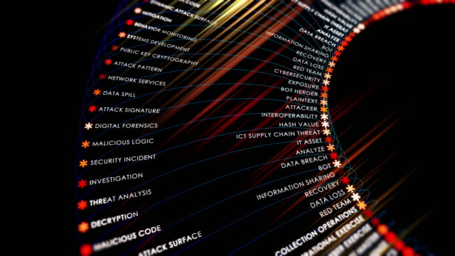 cybersecurity terms - corporate theft stock videos & royalty-free footage