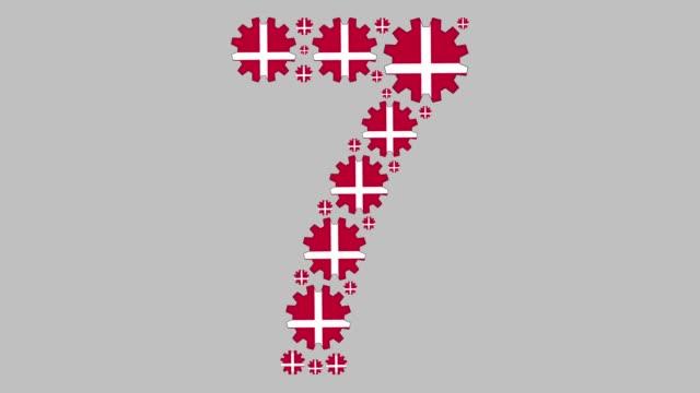vídeos y material grabado en eventos de stock de danés número siete - menos de diez segundos