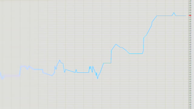 vídeos y material grabado en eventos de stock de gráfico de datos - hoja de cálculo