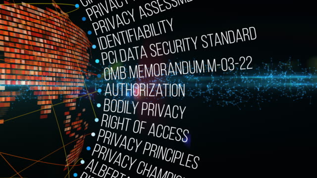 data privacy terms - intellectual property stock videos & royalty-free footage