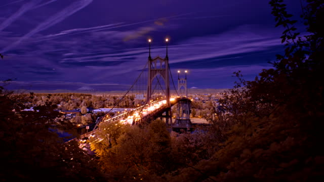 Day Into Night on the St Johns Bridge