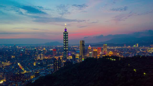vidéos et rushes de jour à nuit hyperlapse ou dronelapse vue aérienne du quartier des affaires dans la ville de taipei, taiwan - taiwan