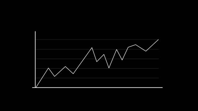 vídeos de stock, filmes e b-roll de gráfico financeiro em declínio. queda da bolsa de valores. hud - interface gráfica do usuário, canal alpha. - infográfico