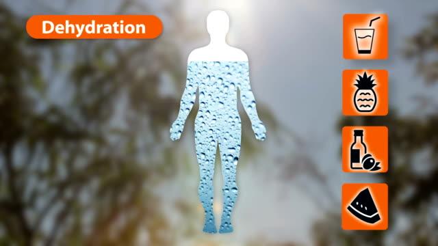 Dehydration symptoms graphic