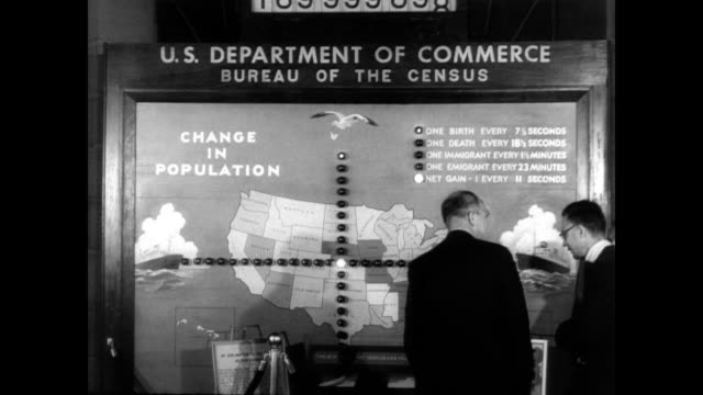 ext department of commerce building / population tally board / lights flash across a map on the board / counter above the board moves to indicate new... - census stock videos & royalty-free footage