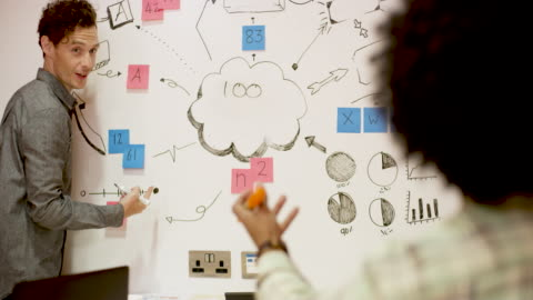cu of designers brainstorming in creative office - inspiration bildbanksvideor och videomaterial från bakom kulisserna