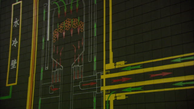 montage detail of diagram at tsinghua university's nuclear pebble bed reactor, beijing, china - nuclear reactor stock videos and b-roll footage