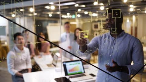 vídeos y material grabado en eventos de stock de desarrollo de una nueva estrategia de negocio - liderazgo