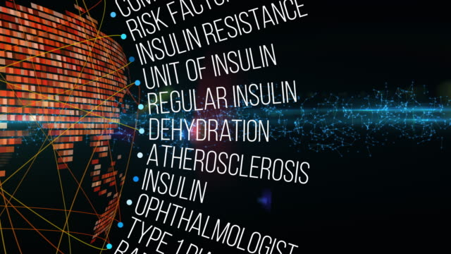diabetes terms - chronic illness stock videos and b-roll footage