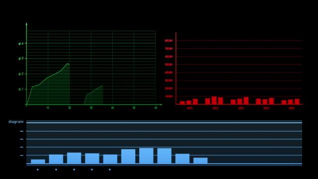 hd-diagramme - liniendiagramm stock-videos und b-roll-filmmaterial