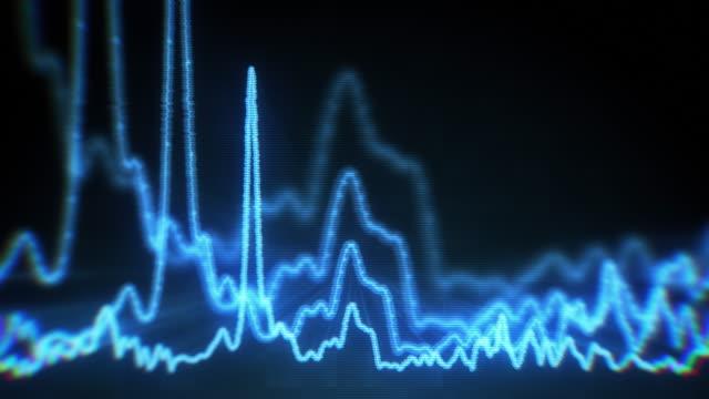 digitale audio-equalizer - mp3 gerät stock-videos und b-roll-filmmaterial
