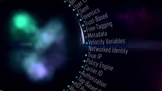 vídeos de stock e filmes b-roll de digital identity terms - dedo humano