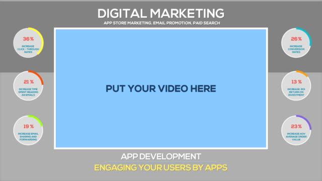 digital marketing video template - marketing stock videos & royalty-free footage